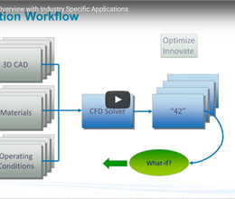 CFD Technology Overview with Industry Specific Applications