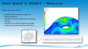 Maximizing Product Performance with FEA Software